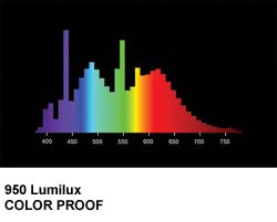 Lumilux_Plus_Colorproof