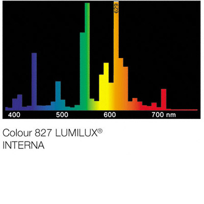 http://www.svetlo-svitidla-osvetleni.cz/obrazky/osr-L_827-Lumilux-Interna-ch.jpg