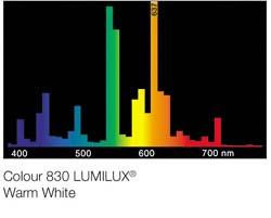 Lumilux-warm_white