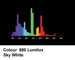 Lumilux-skywhite