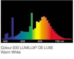 Lumilux-De_Luxe-warm-white
